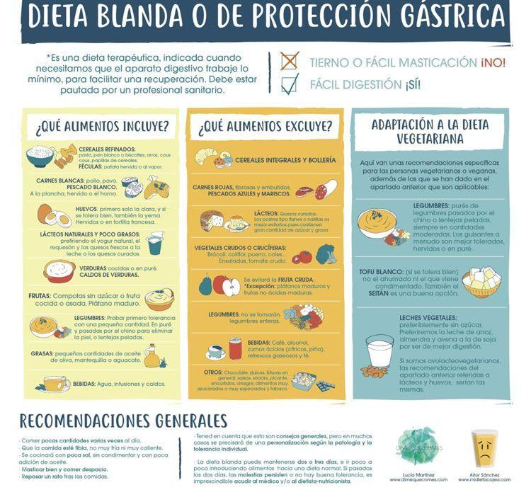 dieta tova per la gastritis