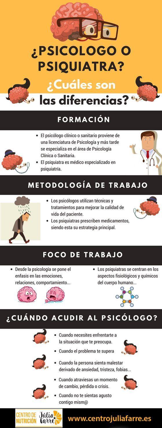 infografía diferencias entre psicología y psiquiatría
