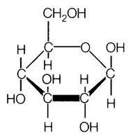 molècula de glucosa