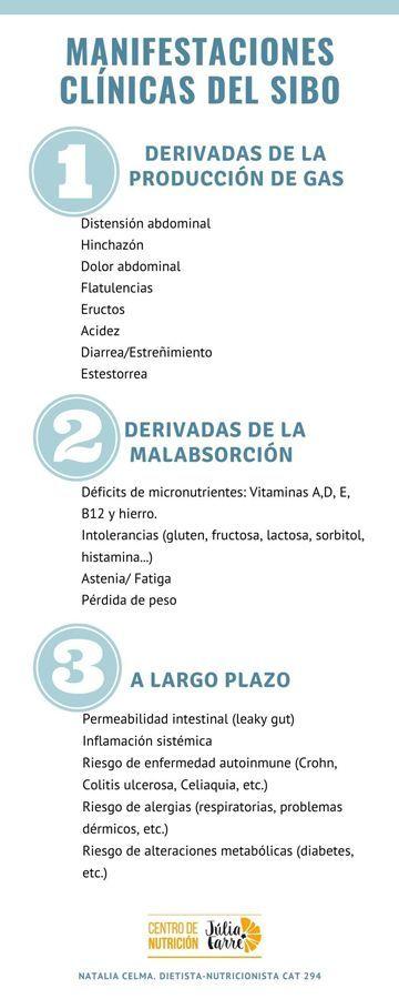 síntomas de sobrecrecimiento bacteriano