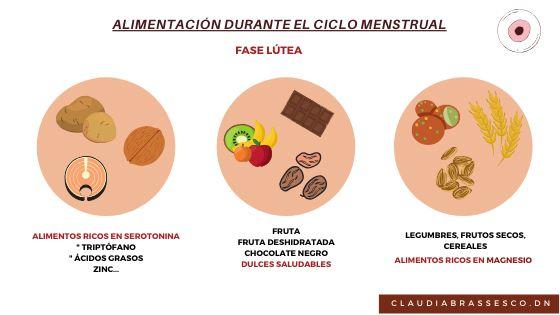 qué comer en fase lútea del ciclo menstrual
